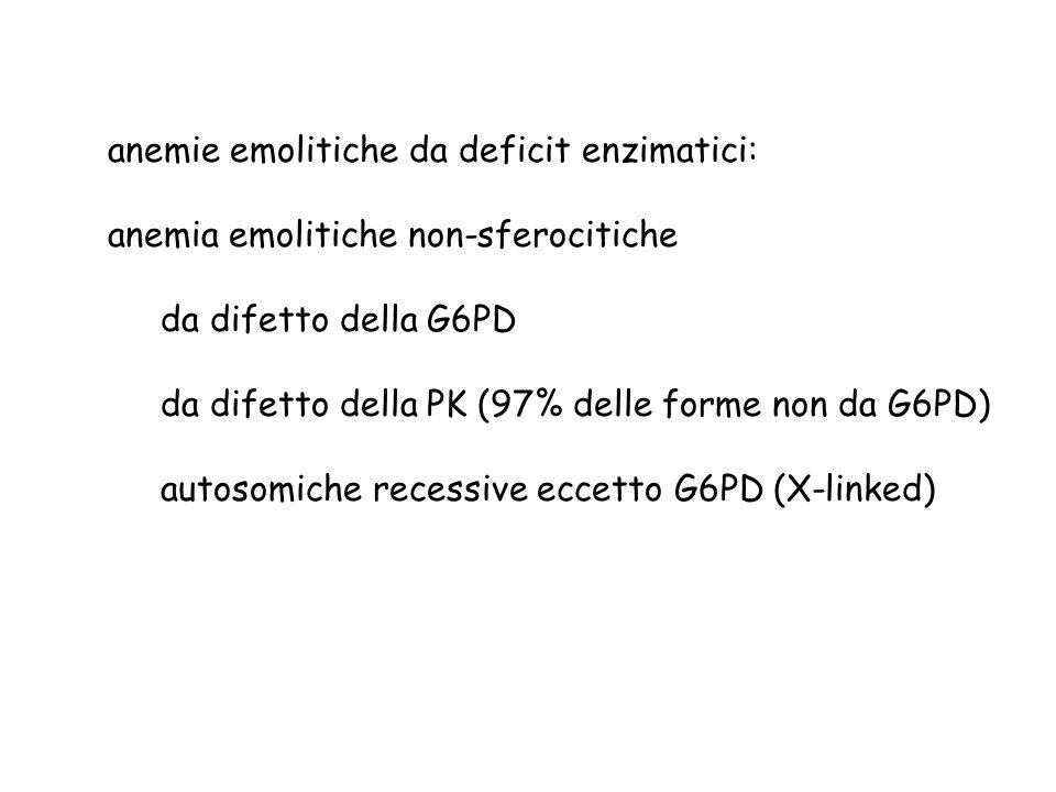 anemie emolitiche da deficit enzimatici: anemia emolitiche non-sferocitiche da difetto della G6PD da difetto della PK (97% delle forme non da G6PD) autosomiche recessive eccetto G6PD (X-linked)