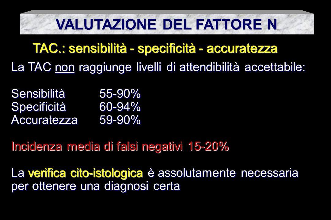 Dal 1994 sono comparsi in letteratura i risultati sullutilizzazione della PET nella stadiazione linfonodale mediastinica, ultimamente la positività dei linfonodi mediastinici è messa in discussione per la presenza di falsi positivi: Sensibilità 87-98% Specificità78-99% Accuratezza95-96% PET: sensibilità - specificità - accuratezza VALUTAZIONE DEL FATTORE N