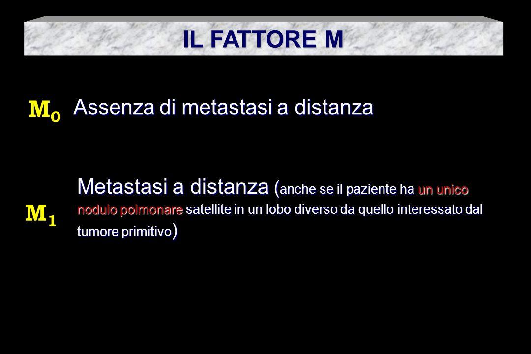IL FATTORE M M0M0 Assenza di metastasi a distanza M1M1 Metastasi a distanza ( anche se il paziente ha un unico nodulo polmonare satellite in un lobo d