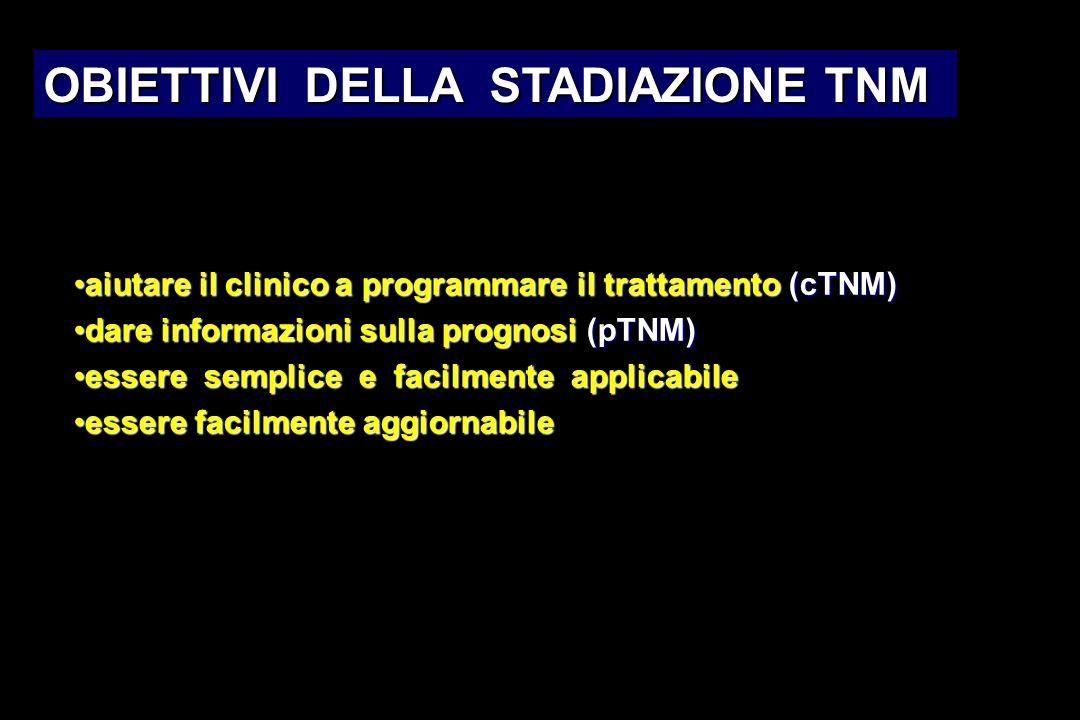 aiutare il clinico a programmare il trattamento (cTNM)aiutare il clinico a programmare il trattamento (cTNM) dare informazioni sulla prognosi (pTNM)da