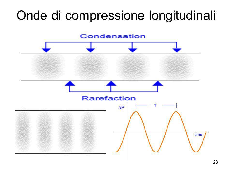 Onde di compressione longitudinali 23