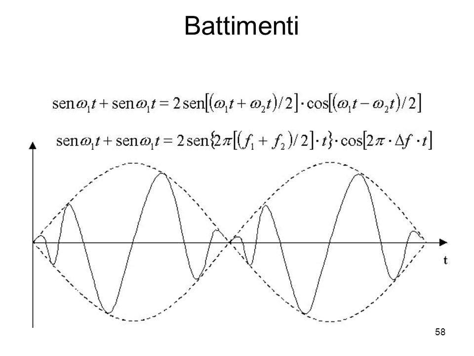 Battimenti 58