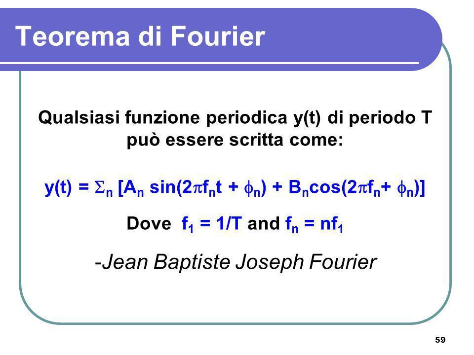 Teorema di Fourier Qualsiasi funzione periodica y(t) di periodo T può essere scritta come: y(t) = n [A n sin(2 f n t + n ) + B n cos(2 f n + n )] Dove
