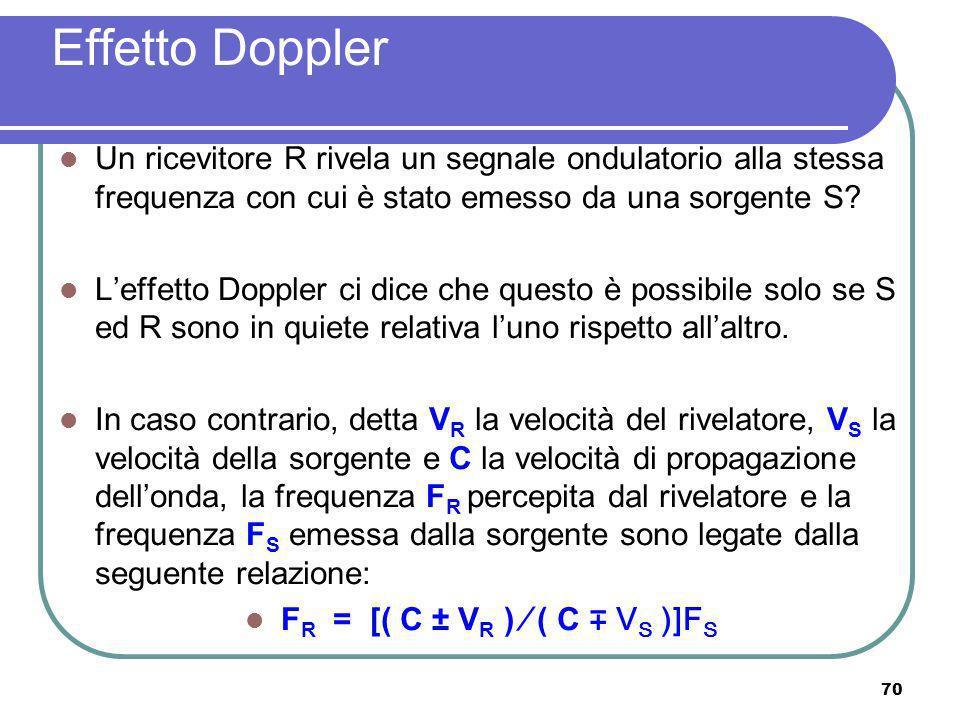 Effetto Doppler Un ricevitore R rivela un segnale ondulatorio alla stessa frequenza con cui è stato emesso da una sorgente S? Leffetto Doppler ci dice