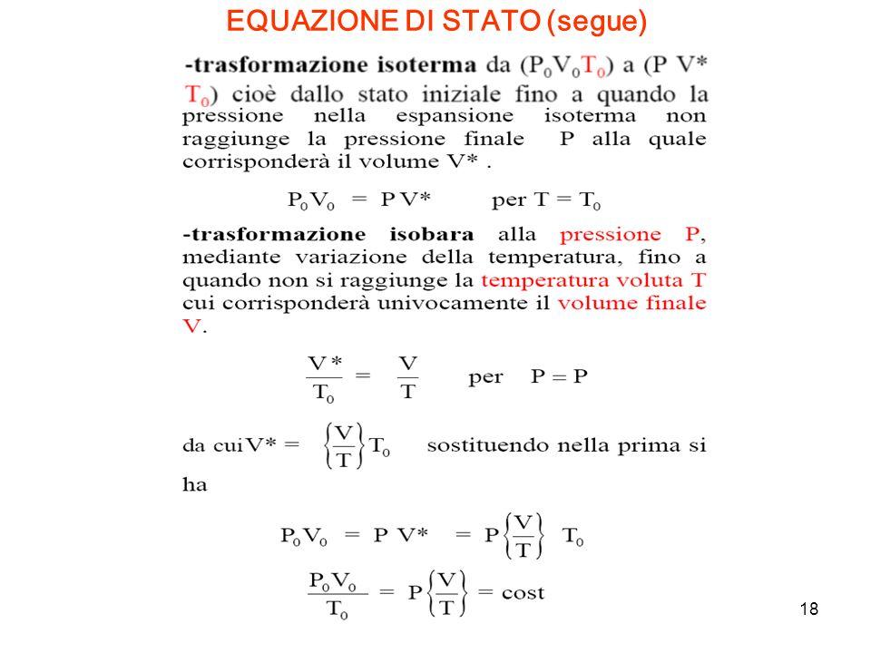 EQUAZIONE DI STATO (segue) 18
