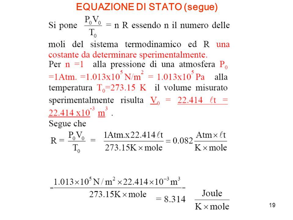 EQUAZIONE DI STATO (segue) 19