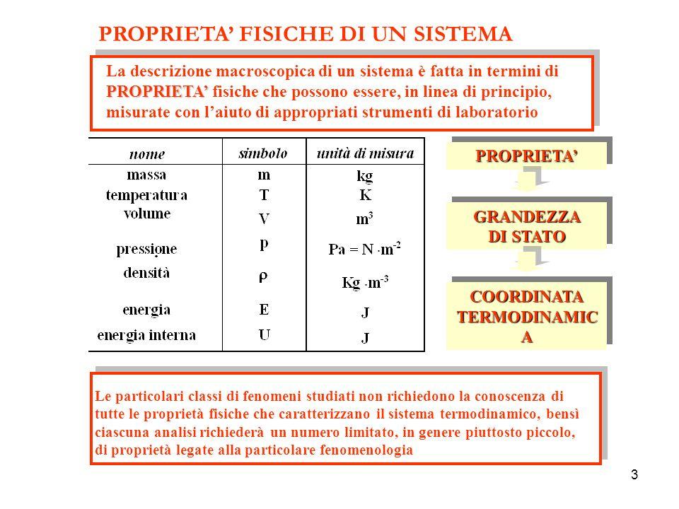 PROPRIETA FISICHE DI UN SISTEMA Le particolari classi di fenomeni studiati non richiedono la conoscenza di tutte le proprietà fisiche che caratterizza