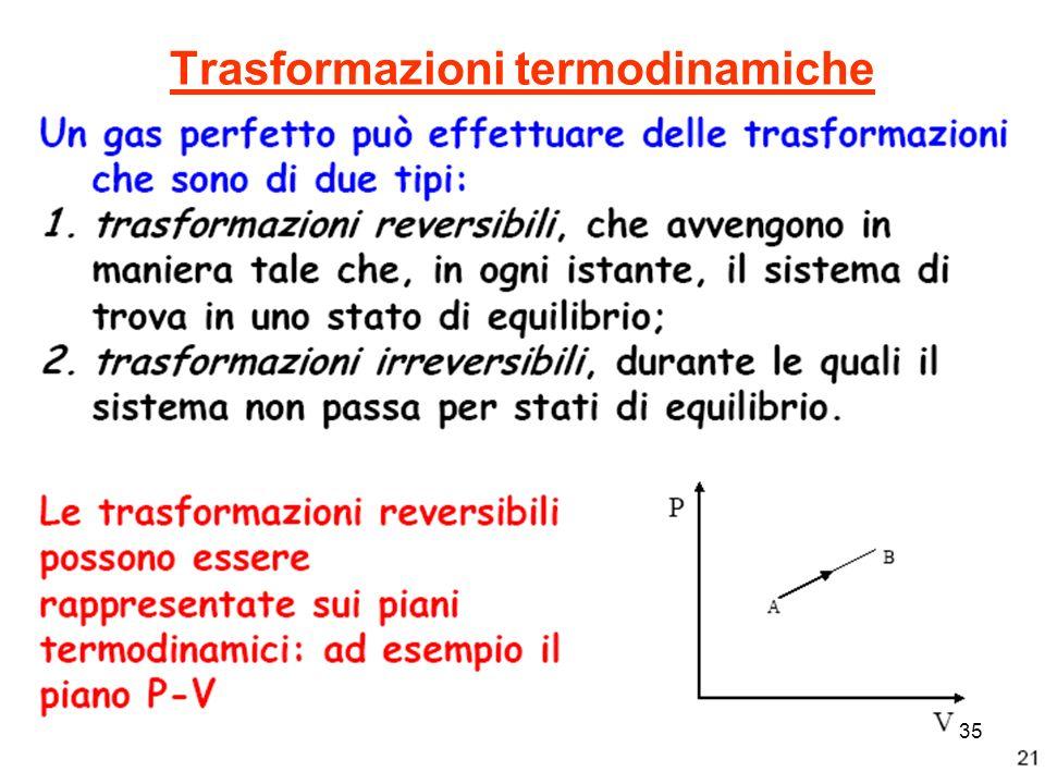 Trasformazioni termodinamiche 35