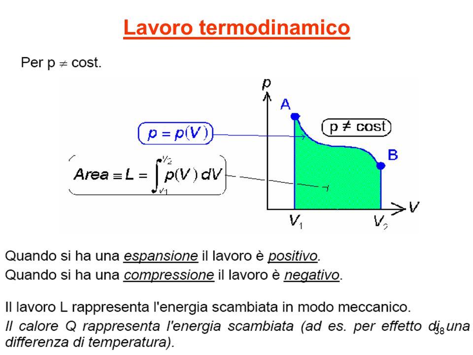 Lavoro termodinamico 38