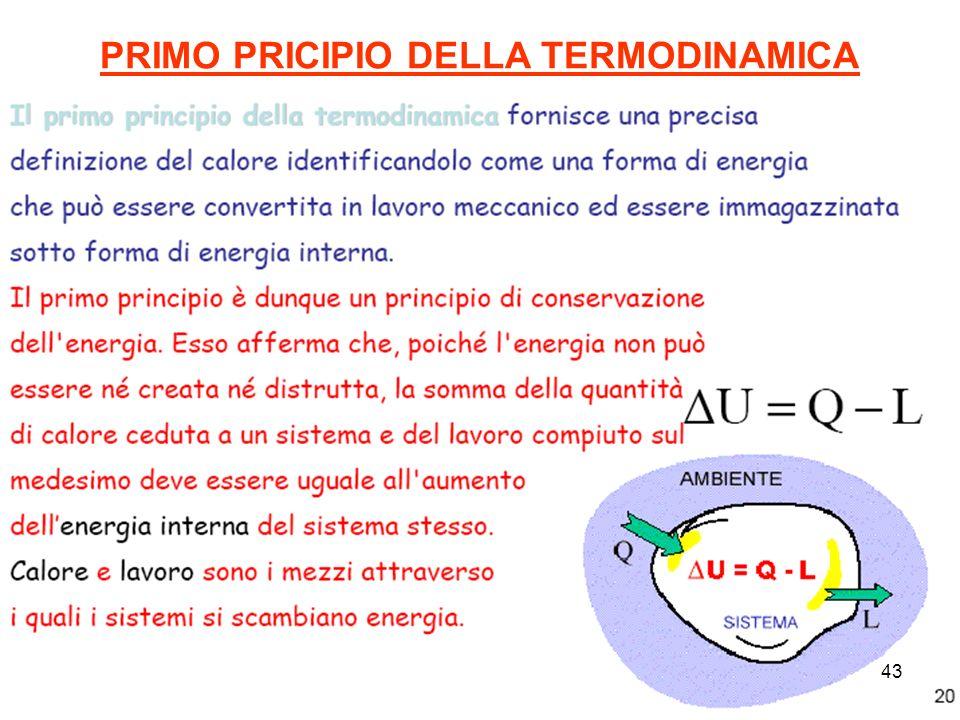PRIMO PRICIPIO DELLA TERMODINAMICA 43