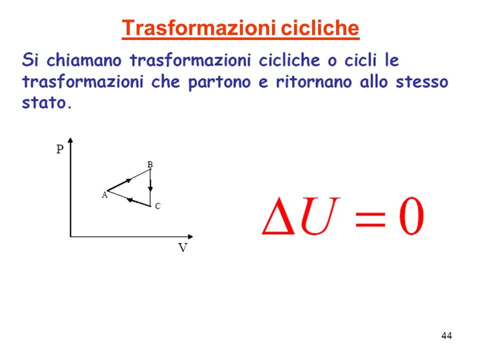 Trasformazioni cicliche 44