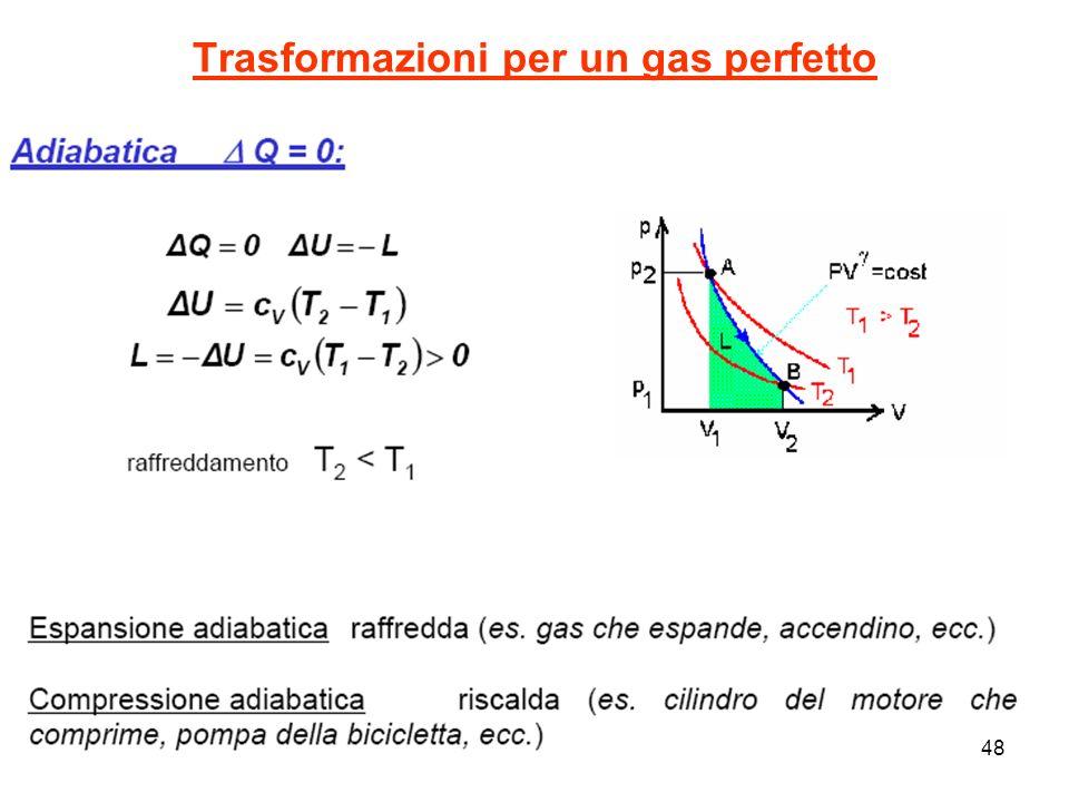 Trasformazioni per un gas perfetto 48