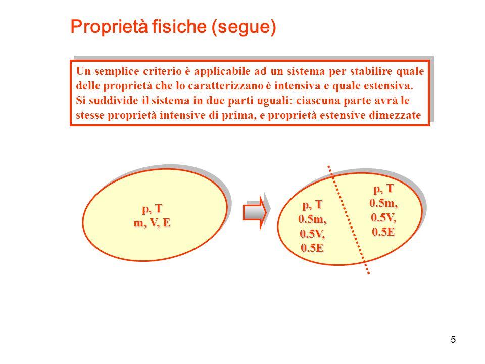 Proprietà fisiche (segue) Un semplice criterio è applicabile ad un sistema per stabilire quale delle proprietà che lo caratterizzano è intensiva e qua