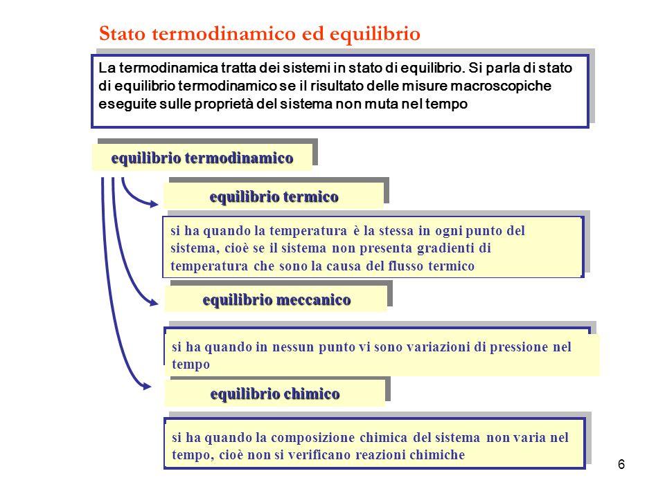 Stato termodinamico ed equilibrio equilibrio termico si ha quando la temperatura è la stessa in ogni punto del sistema, cioè se il sistema non present