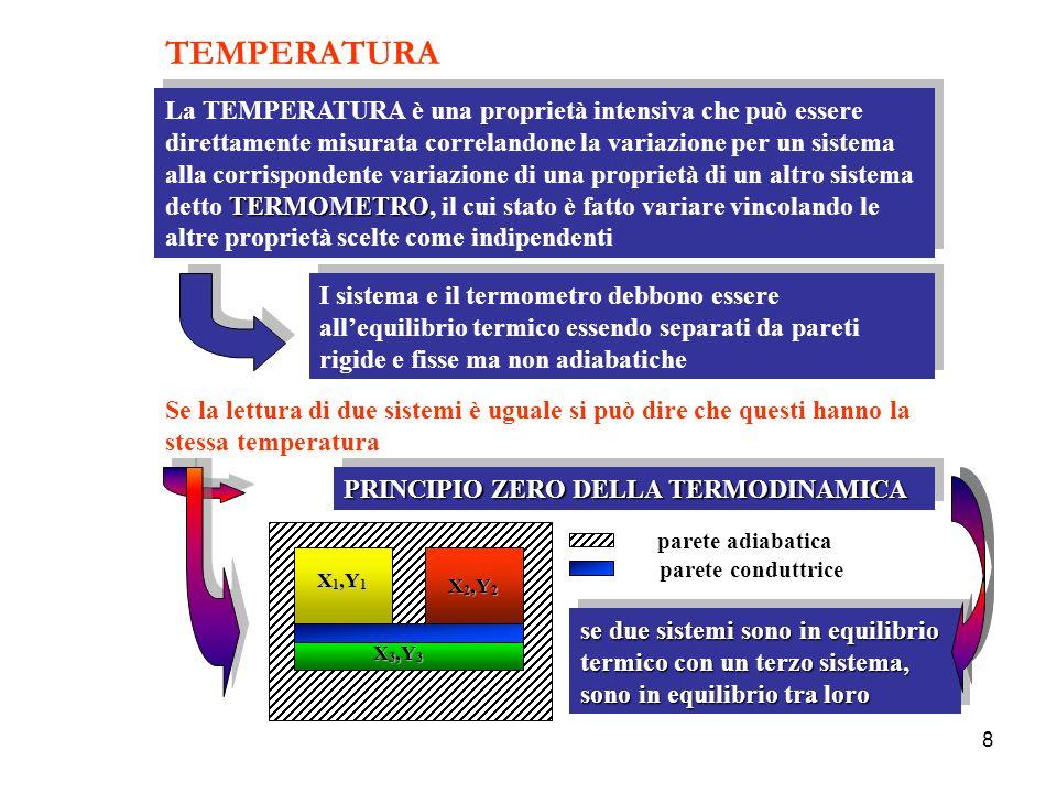 TEMPERATURA TERMOMETRO La TEMPERATURA è una proprietà intensiva che può essere direttamente misurata correlandone la variazione per un sistema alla co