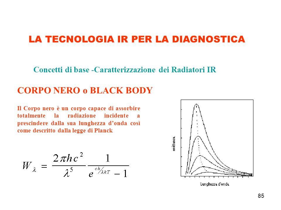 LA TECNOLOGIA IR PER LA DIAGNOSTICA Concetti di base -Caratterizzazione dei Radiatori IR La caratterizzazione di un radiatore sarà effettuata facendo