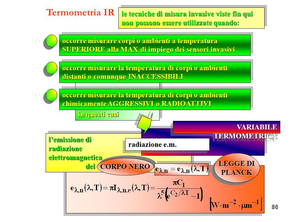 lemissione di radiazioneelettromagneticadel radiazioneelettromagneticadel Termometria IR occorre misurare corpi o ambienti a temperatura SUPERIORE all
