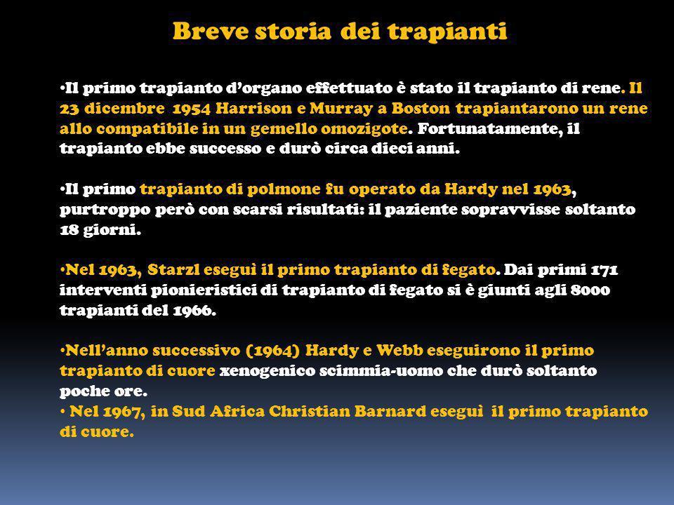Breve storia dei trapianti Il primo trapianto dorgano effettuato è stato il trapianto di rene. Il 23 dicembre 1954 Harrison e Murray a Boston trapiant