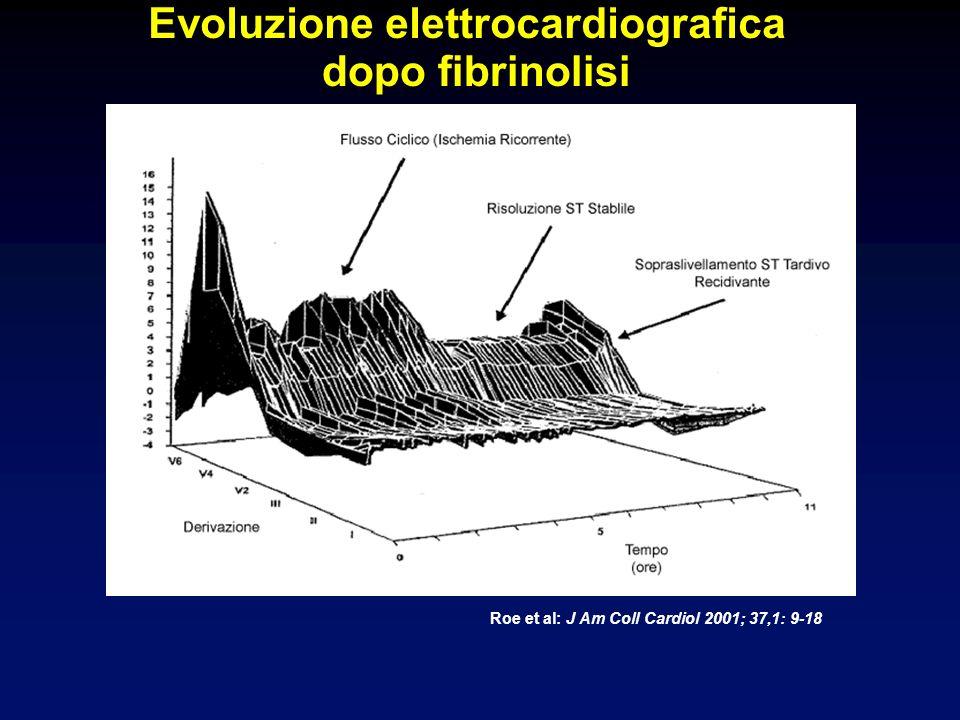 Evoluzione elettrocardiografica dopo fibrinolisi Roe et al: J Am Coll Cardiol 2001; 37,1: 9-18
