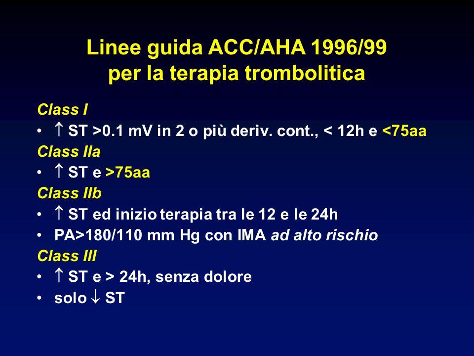 Linee guida ACC/AHA 1996/99 per la terapia trombolitica Class I ST >0.1 mV in 2 o più deriv.