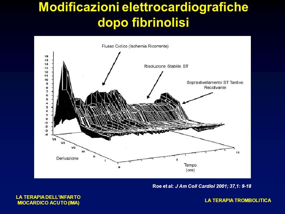 LA TERAPIA DELL INFARTO MIOCARDICO ACUTO (IMA) LA TERAPIA TROMBOLITICA Modificazioni elettrocardiografiche dopo fibrinolisi Roe et al: J Am Coll Cardiol 2001; 37,1: 9-18
