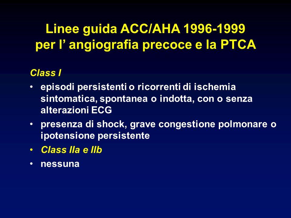 Linee guida ACC/AHA 1996-1999 per l angiografia precoce e la PTCA Class I episodi persistenti o ricorrenti di ischemia sintomatica, spontanea o indotta, con o senza alterazioni ECG presenza di shock, grave congestione polmonare o ipotensione persistente Class IIa e IIb nessuna