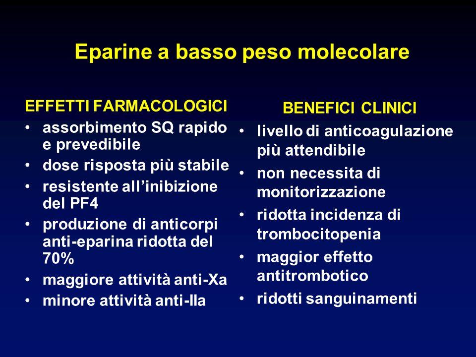 Eparine a basso peso molecolare EFFETTI FARMACOLOGICI assorbimento SQ rapido e prevedibile dose risposta più stabile resistente allinibizione del PF4