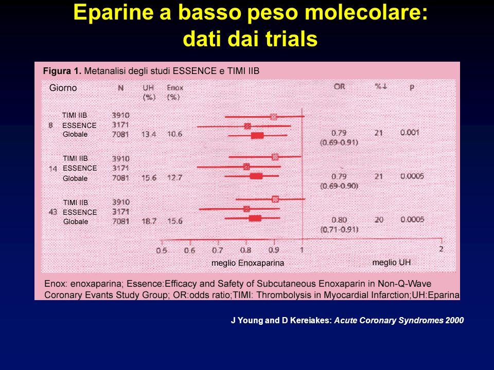 Eparine a basso peso molecolare: dati dai trials J Young and D Kereiakes: Acute Coronary Syndromes 2000