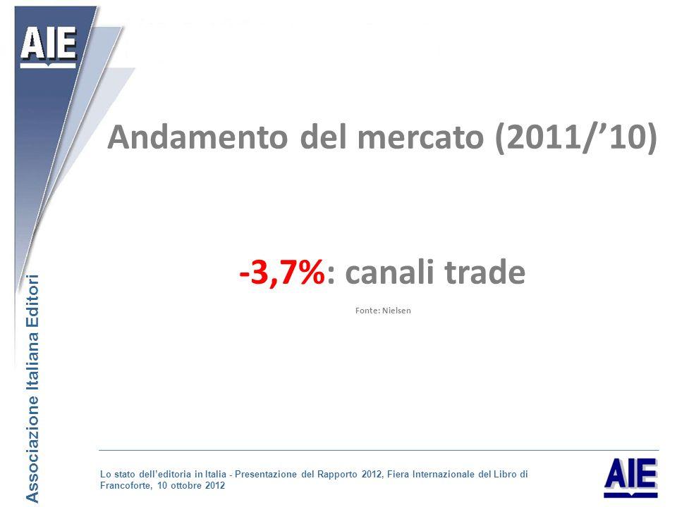 Andamento del mercato (2011/10) -3,7%: canali trade Fonte: Nielsen Associazione Italiana Editori Lo stato delleditoria in Italia - Presentazione del Rapporto 2012, Fiera Internazionale del Libro di Francoforte, 10 ottobre 2012
