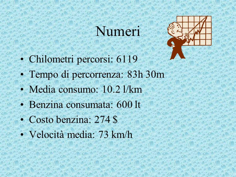 Numeri Chilometri percorsi: 6119 Tempo di percorrenza: 83h 30m Media consumo: 10.2 l/km Benzina consumata: 600 lt Costo benzina: 274 $ Velocità media: 73 km/h