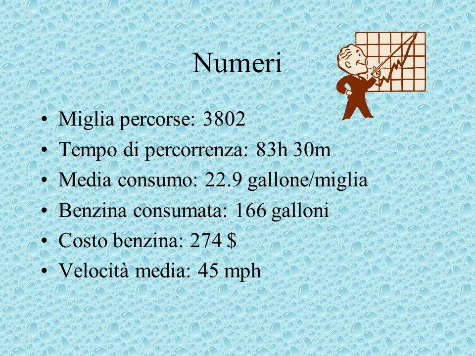 Numeri Miglia percorse: 3802 Tempo di percorrenza: 83h 30m Media consumo: 22.9 gallone/miglia Benzina consumata: 166 galloni Costo benzina: 274 $ Velocità media: 45 mph