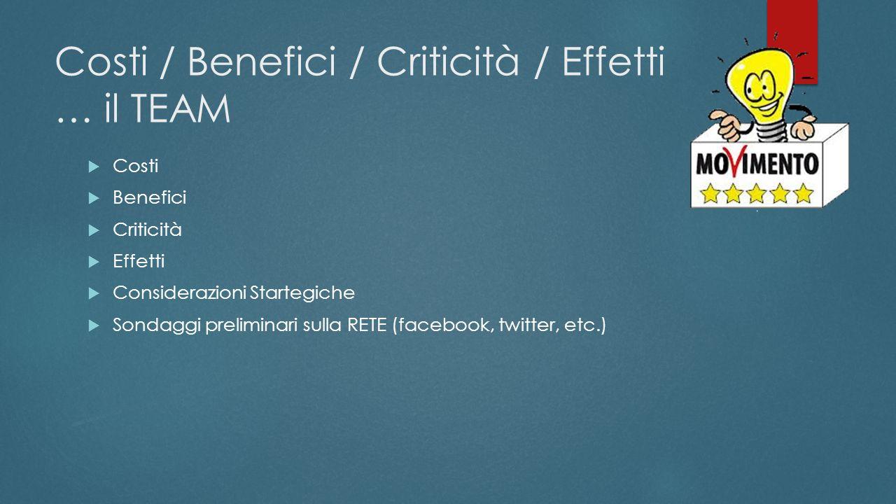 Costi / Benefici / Criticità / Effetti … il TEAM Costi Benefici Criticità Effetti Considerazioni Startegiche Sondaggi preliminari sulla RETE (facebook, twitter, etc.)
