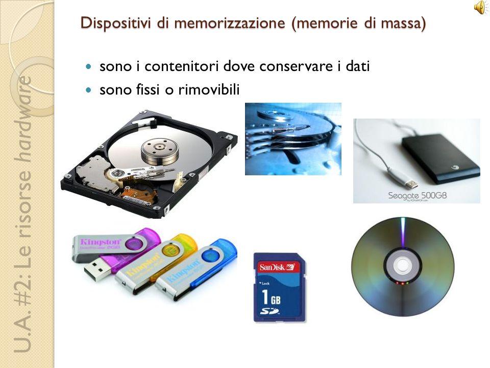 U.A. #2: Le risorse hardware Dispositivi di memorizzazione (memorie di massa) sono i contenitori dove conservare i dati sono fissi o rimovibili