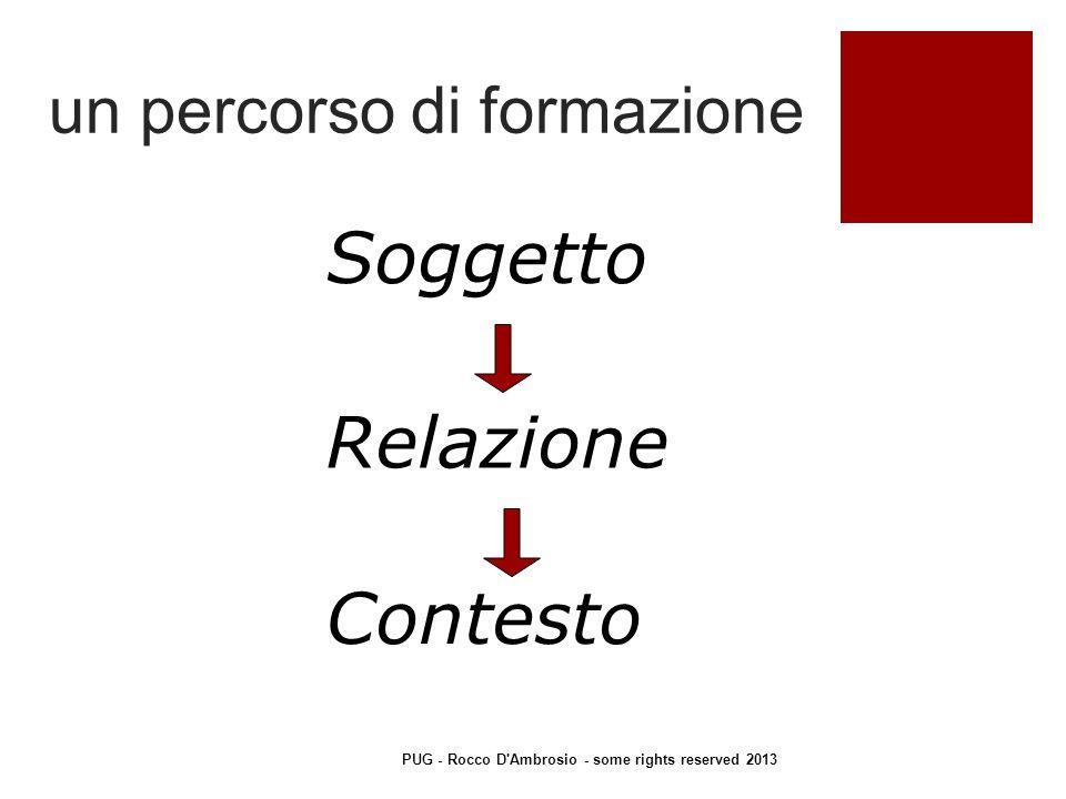 un percorso di formazione PUG - Rocco D Ambrosio - some rights reserved 2013 Soggetto Relazione Contesto