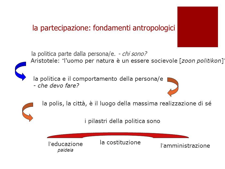 la politica parte dalla persona/e. - chi sono.