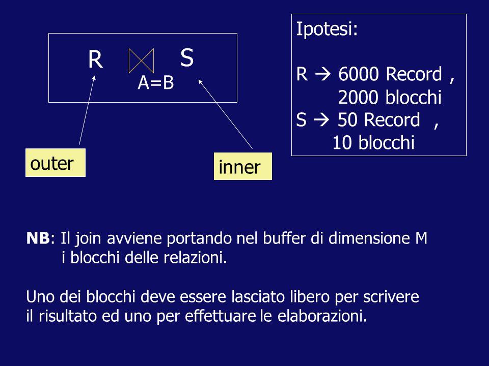 A=B S R inner outer Ipotesi: R 6000 Record, 2000 blocchi S 50 Record, 10 blocchi NB: Il join avviene portando nel buffer di dimensione M i blocchi delle relazioni.