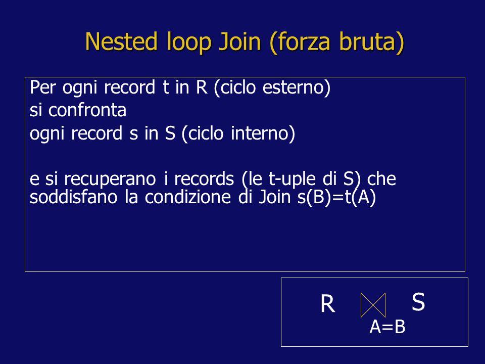 Nested loop Join (forza bruta) Per ogni record t in R (ciclo esterno) si confronta ogni record s in S (ciclo interno) e si recuperano i records (le t-uple di S) che soddisfano la condizione di Join s(B)=t(A) A=B S R