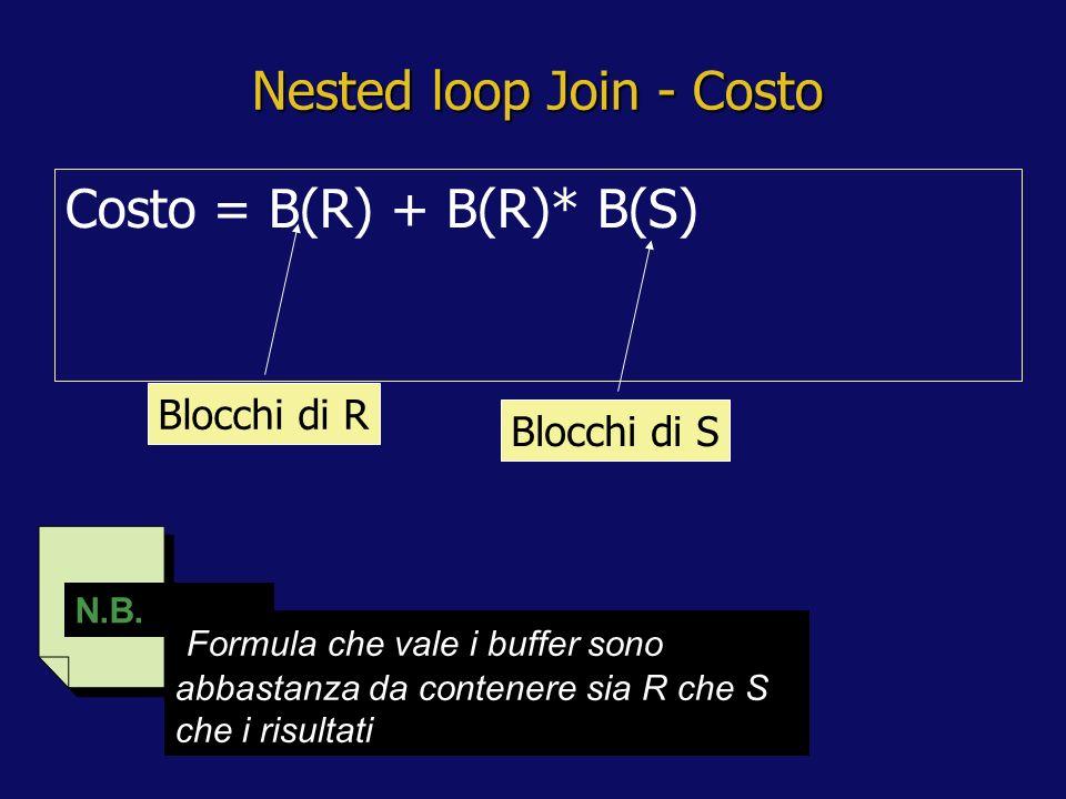 Nested loop Join - Costo Costo = B(R) + B(R)* B(S) Blocchi di R Blocchi di S N.B.