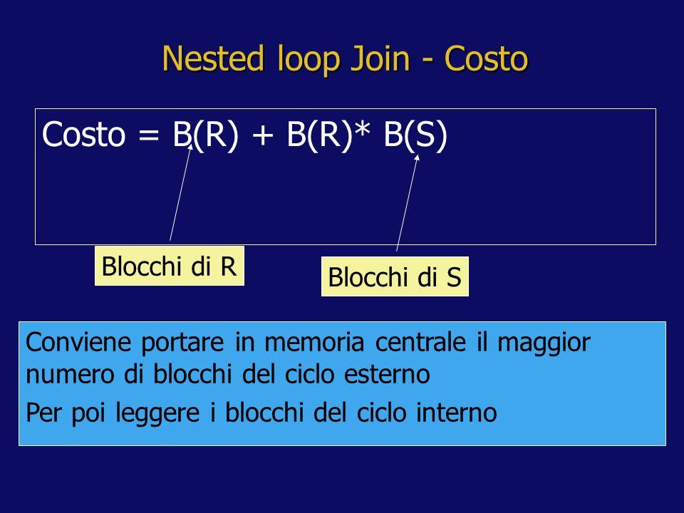 Nested loop Join - Costo Costo = B(R) + B(R)* B(S) Conviene portare in memoria centrale il maggior numero di blocchi del ciclo esterno Per poi leggere i blocchi del ciclo interno Blocchi di R Blocchi di S