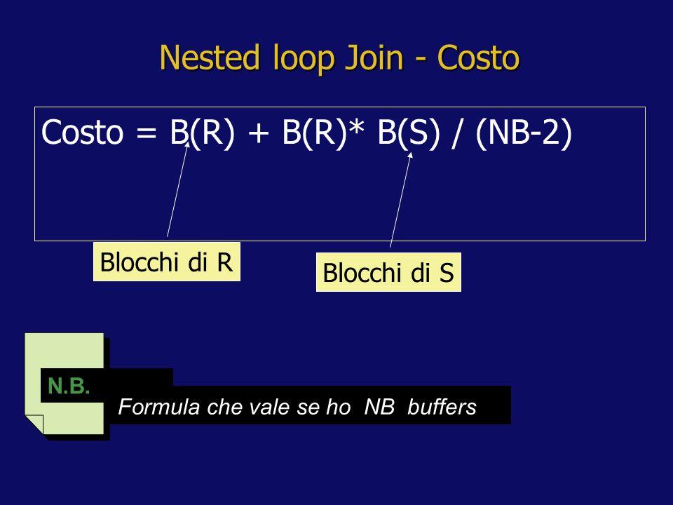 Nested loop Join - Costo Costo = B(R) + B(R)* B(S) / (NB-2) Blocchi di R Blocchi di S N.B.