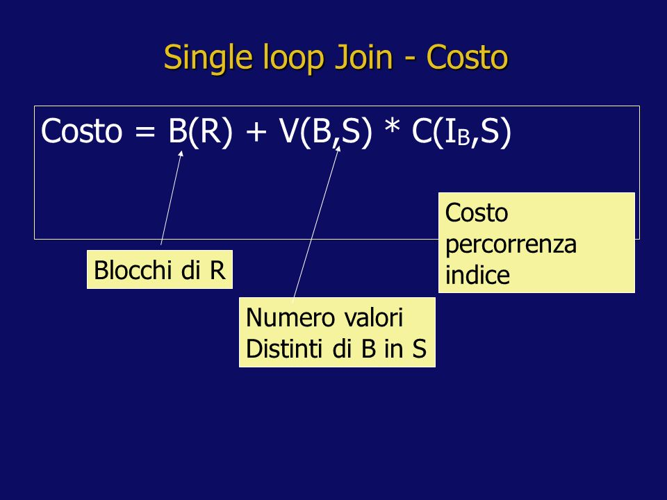 Single loop Join - Costo Costo = B(R) + V(B,S) * C(I B,S) Blocchi di R Numero valori Distinti di B in S Costo percorrenza indice