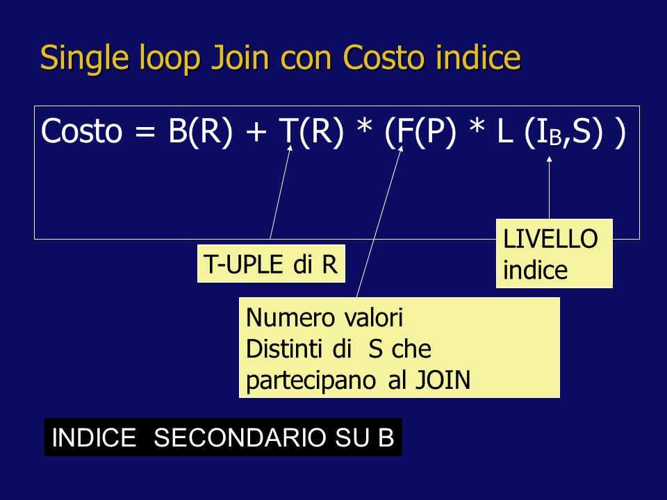 Single loop Join con Costo indice Costo = B(R) + T(R) * (F(P) * L (I B,S) ) T-UPLE di R Numero valori Distinti di S che partecipano al JOIN LIVELLO indice INDICE SECONDARIO SU B