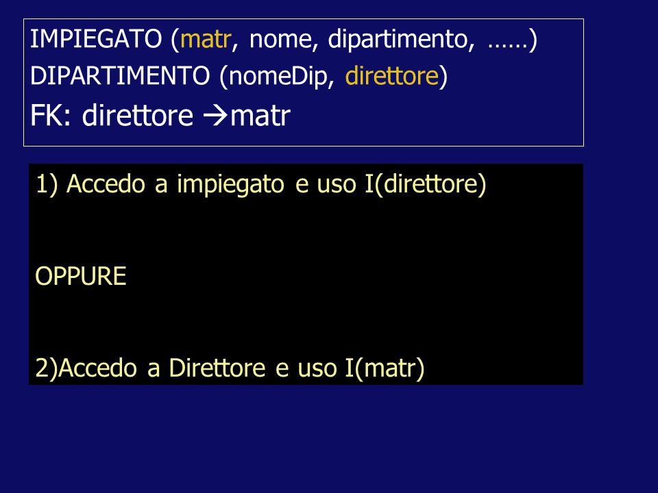 IMPIEGATO (matr, nome, dipartimento, ……) DIPARTIMENTO (nomeDip, direttore) FK: direttore matr 1) Accedo a impiegato e uso I(direttore) OPPURE 2)Accedo a Direttore e uso I(matr)
