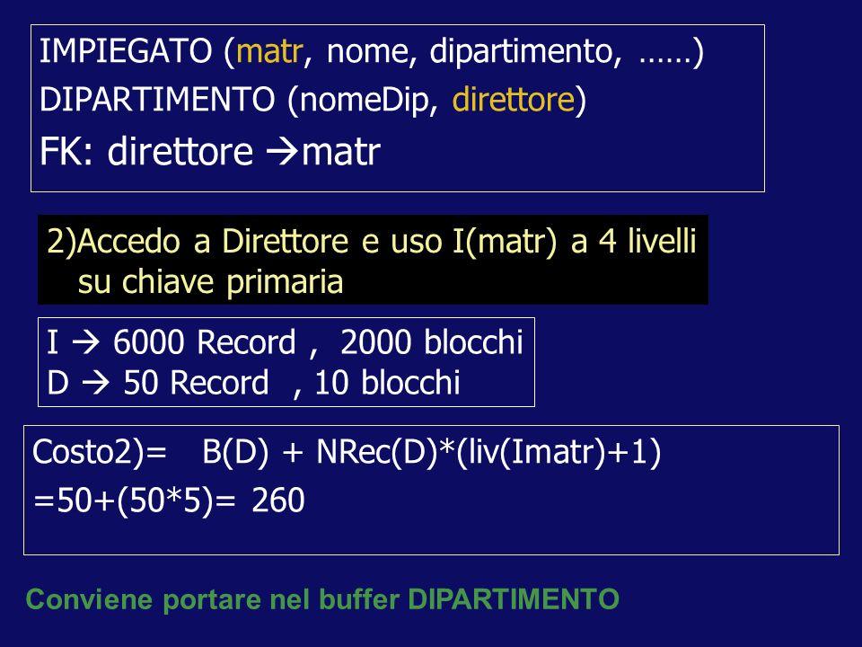 IMPIEGATO (matr, nome, dipartimento, ……) DIPARTIMENTO (nomeDip, direttore) FK: direttore matr Costo2)= B(D) + NRec(D)*(liv(Imatr)+1) =50+(50*5)= 260 2)Accedo a Direttore e uso I(matr) a 4 livelli su chiave primaria I 6000 Record, 2000 blocchi D 50 Record, 10 blocchi Conviene portare nel buffer DIPARTIMENTO