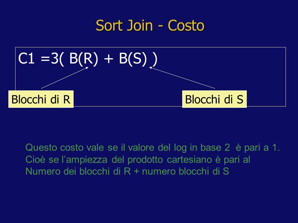 Sort Join - Costo C1 =3( B(R) + B(S) ) Blocchi di RBlocchi di S Questo costo vale se il valore del log in base 2 è pari a 1.
