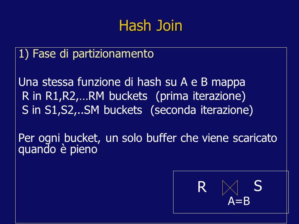 Hash Join 1) Fase di partizionamento Una stessa funzione di hash su A e B mappa R in R1,R2,…RM buckets (prima iterazione) S in S1,S2,..SM buckets (seconda iterazione) Per ogni bucket, un solo buffer che viene scaricato quando è pieno A=B S R