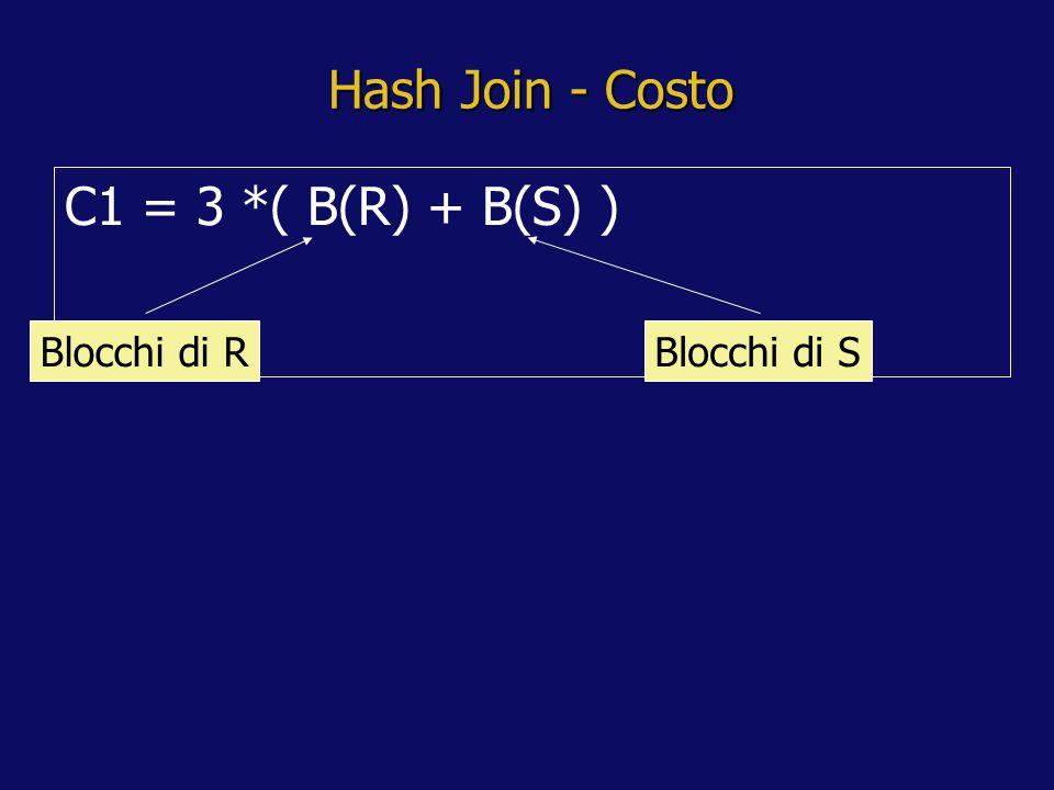 Hash Join - Costo C1 = 3 *( B(R) + B(S) ) Blocchi di RBlocchi di S