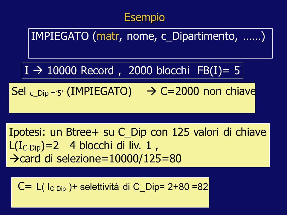 Esempio IMPIEGATO (matr, nome, c_Dipartimento, ……) I 10000 Record, 2000 blocchi FB(I)= 5 Sel c_Dip =5 (IMPIEGATO) C=2000 non chiave Ipotesi: un Btree+ su C_Dip con 125 valori di chiave L(I C-Dip )=2 4 blocchi di liv.