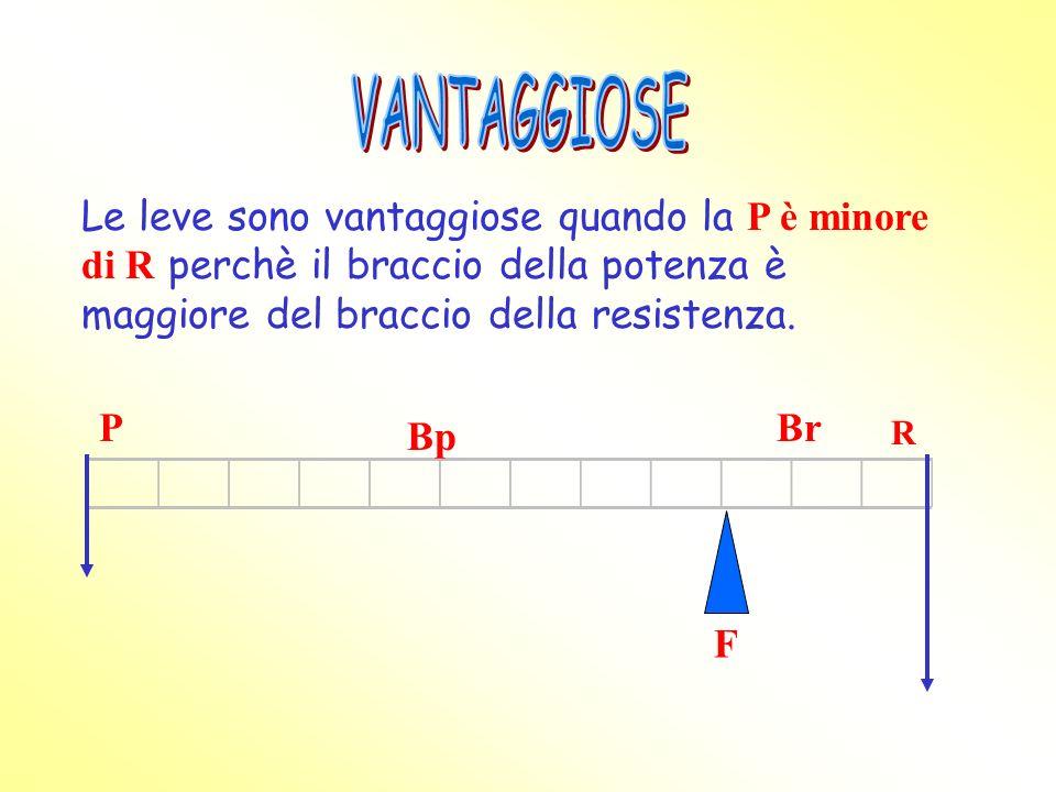 PotenzaResistenza esempi di leva di 1° genere: la bilancia, laltalena e le pinze Fulcro