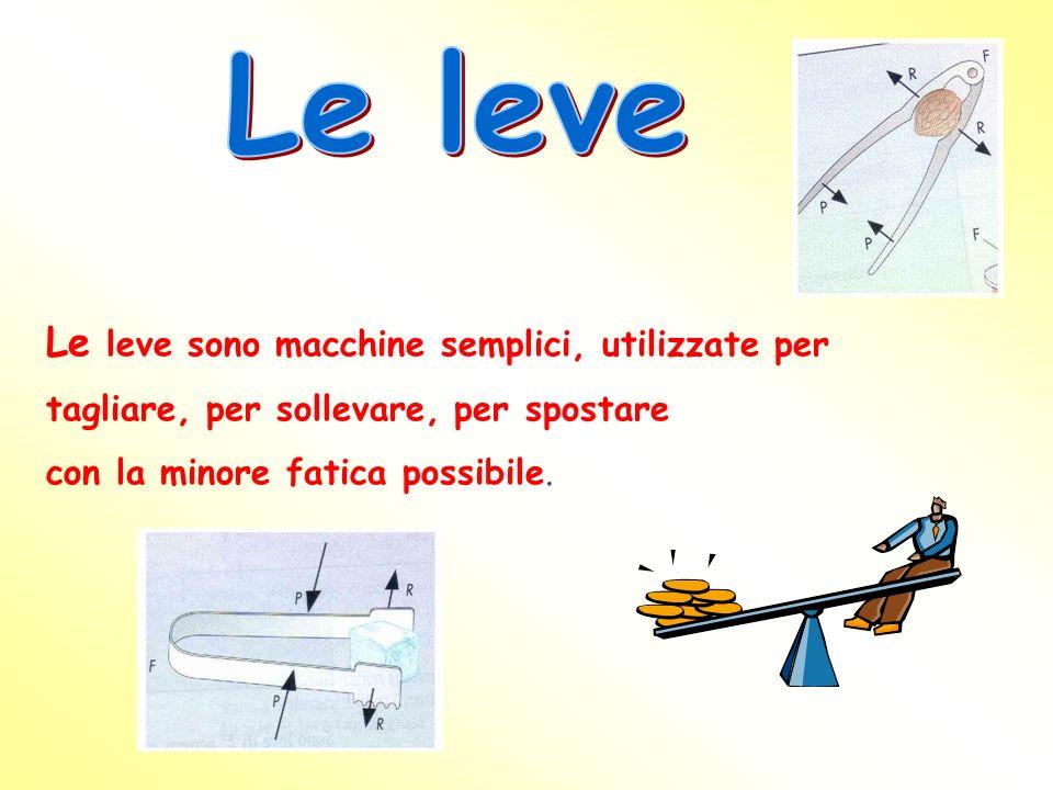 Le leve sono macchine semplici, utilizzate per tagliare, per sollevare, per spostare con la minore fatica possibile.